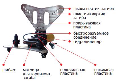 02016 Шиногиб гидравлический на ребро ПШГ-125+