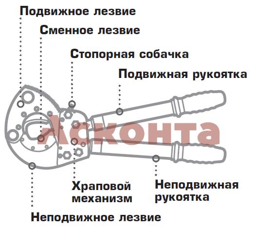 НСТ-55 Ножницы секторные КВТ