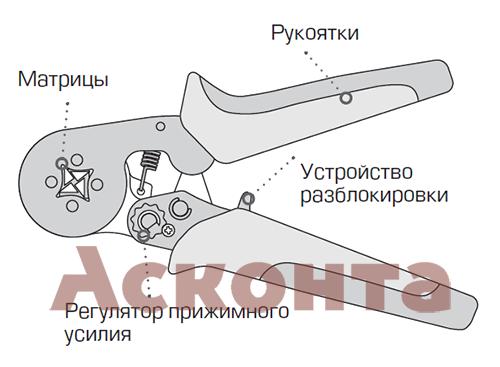 ПКВк-10 Мультидиапазонная модель для опрессовки втулочных наконечников КВТ