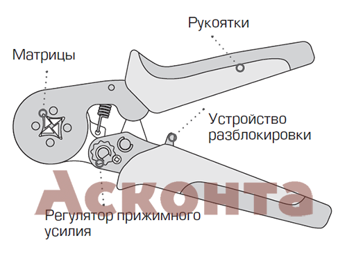 ПКВк-16 Мультидиапазонная модель для опрессовки втулочных наконечников КВТ